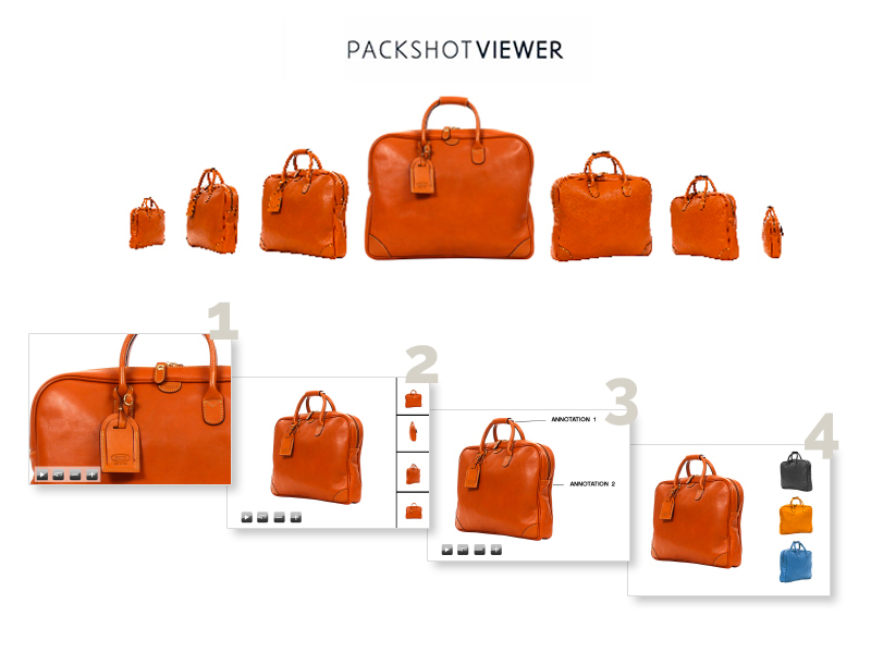 logiciel PackshotViewer interactivité photo e-commerce