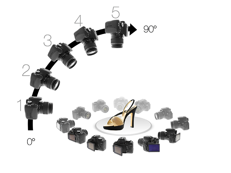product 3d multishoot