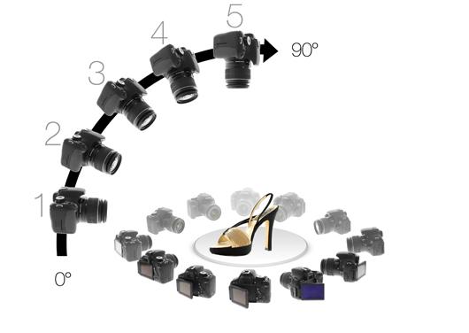 3d axes photographie de produits