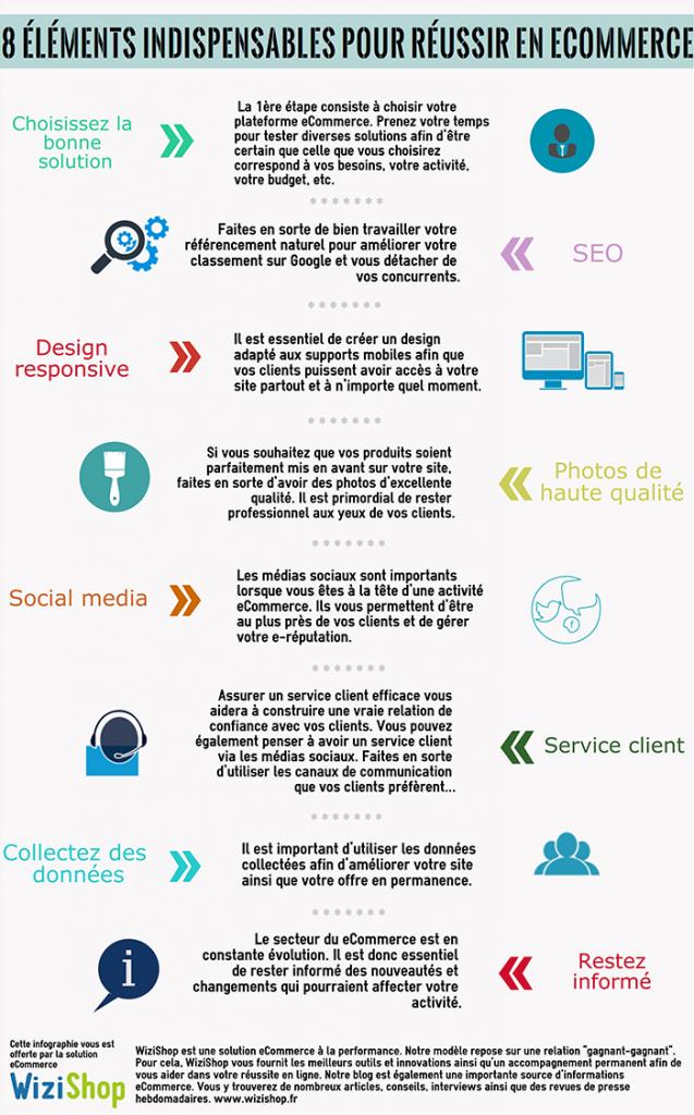 infographie e-commerce photp 2017
