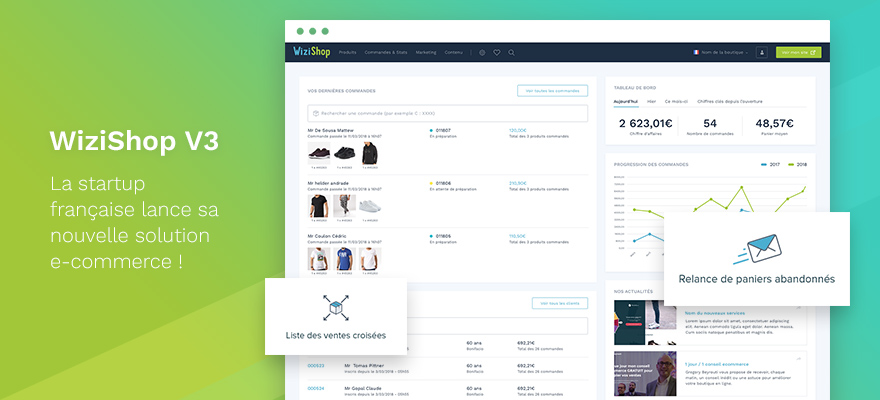 solution e-commerce Wizishop